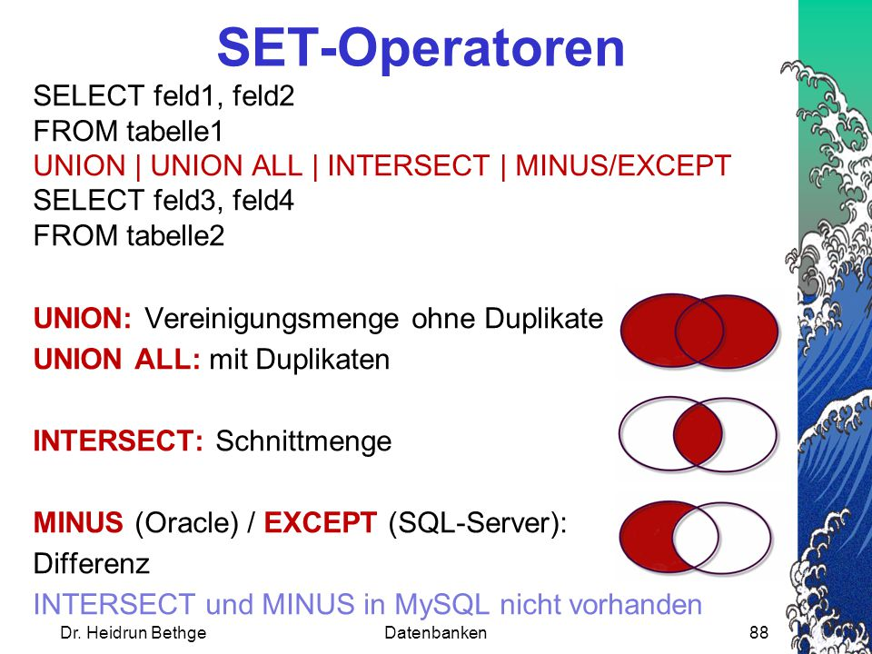 SET-Operatoren