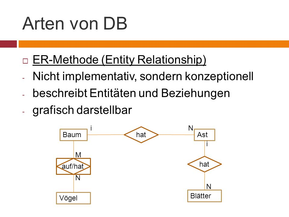 Arten von DB ER-Methode (Entity Relationship)