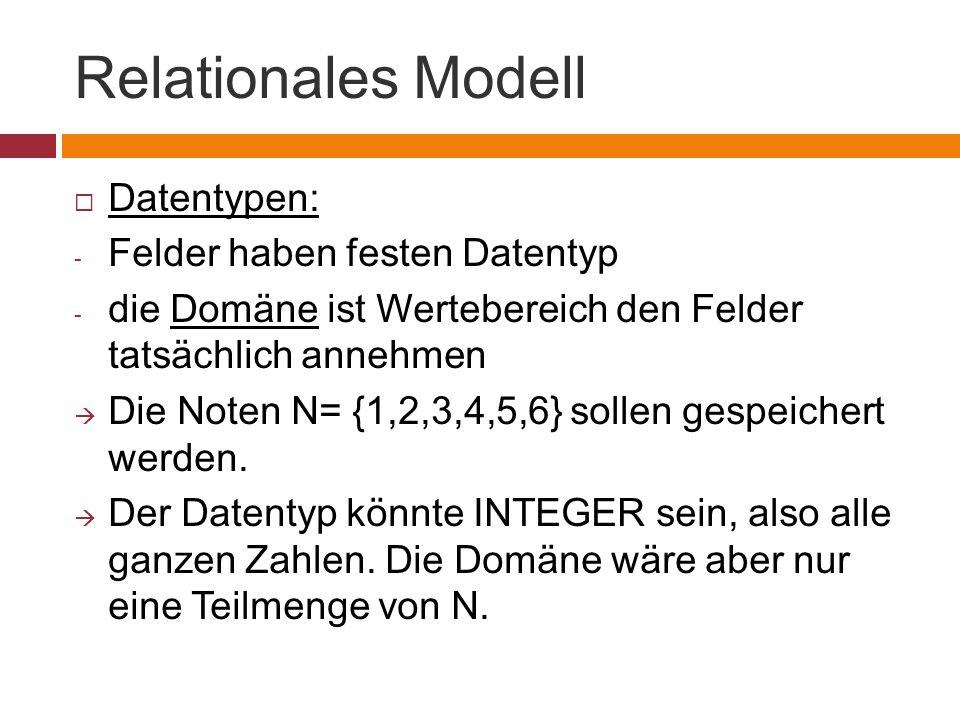 Relationales Modell Datentypen: Felder haben festen Datentyp