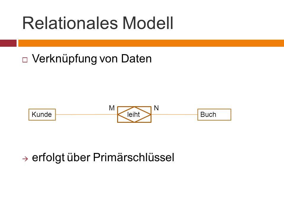 Relationales Modell Verknüpfung von Daten erfolgt über Primärschlüssel