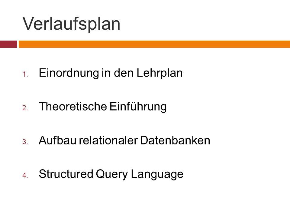 Verlaufsplan Einordnung in den Lehrplan Theoretische Einführung