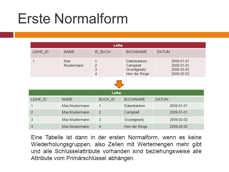 Erste Normalform Leihe. LEIHE_ID. NAME. ID_BUCH. BUCHNAME. DATUM. 1. Max Mustermann. 2. 3.