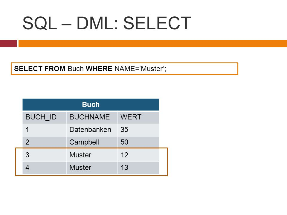 SQL – DML: SELECT SELECT FROM Buch WHERE NAME='Muster'; Buch BUCH_ID