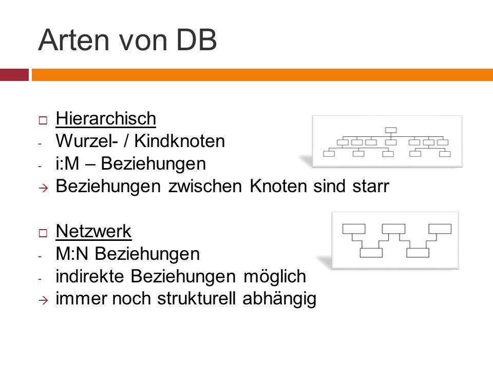 Arten von DB Hierarchisch Wurzel- / Kindknoten i:M – Beziehungen