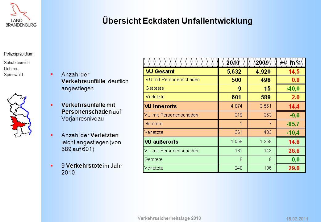 Unfallentwicklung nach Wachbereichen Verkehrssicherheitslage 2010