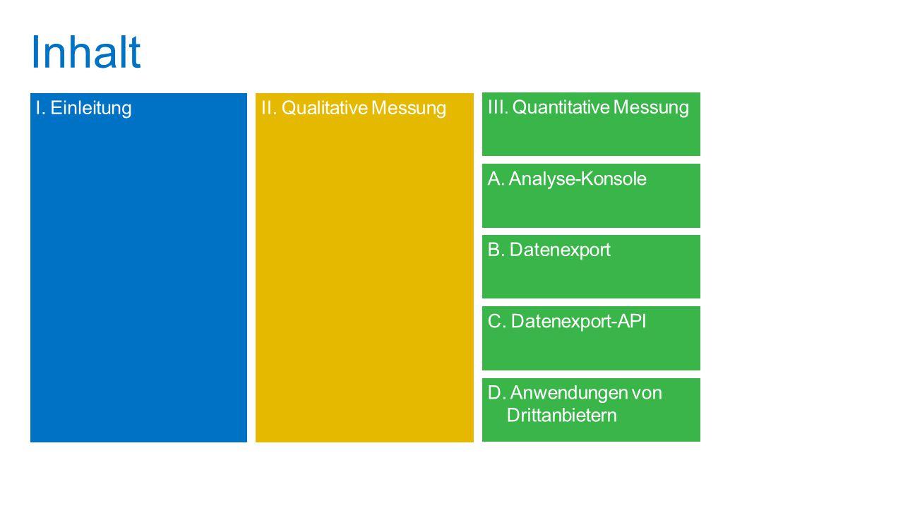 Inhalt Agenda I. Einleitung II. Qualitative Messung