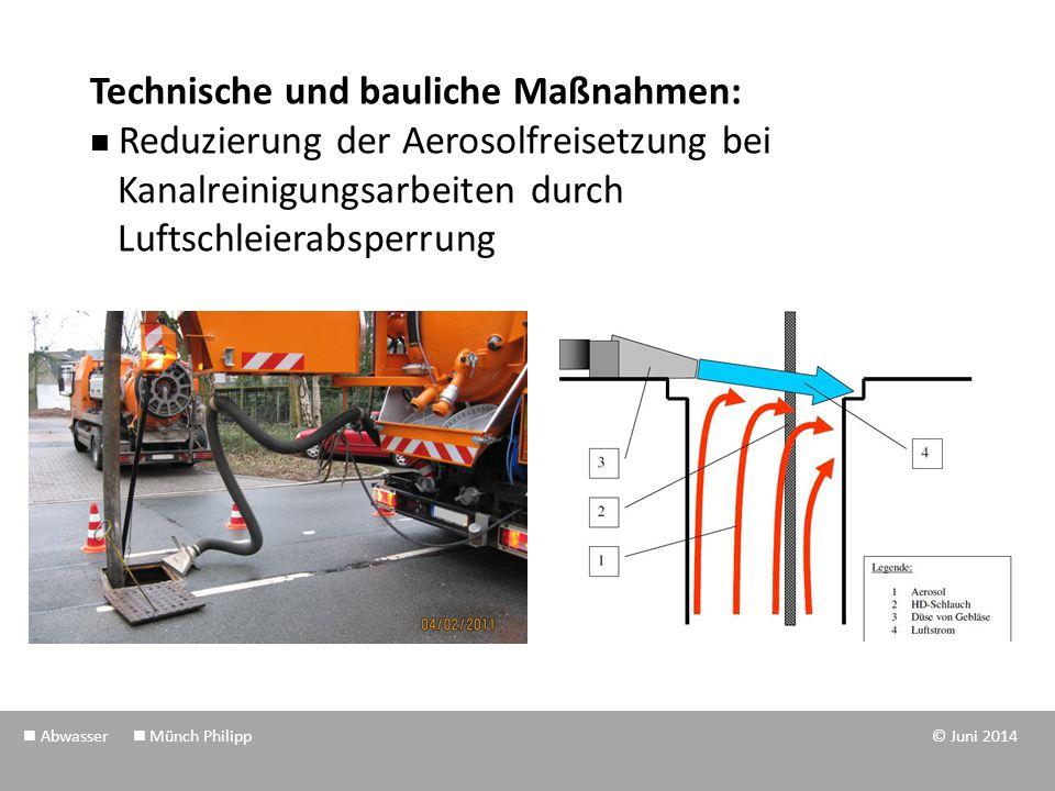 Technische und bauliche Maßnahmen:  Reduzierung der Aerosolfreisetzung bei Kanalreinigungsarbeiten durch Luftschleierabsperrung