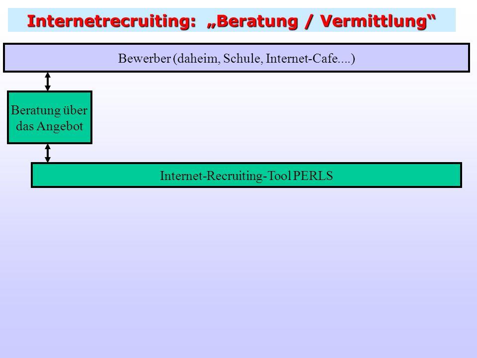 """Internetrecruiting: """"Beratung / Vermittlung"""