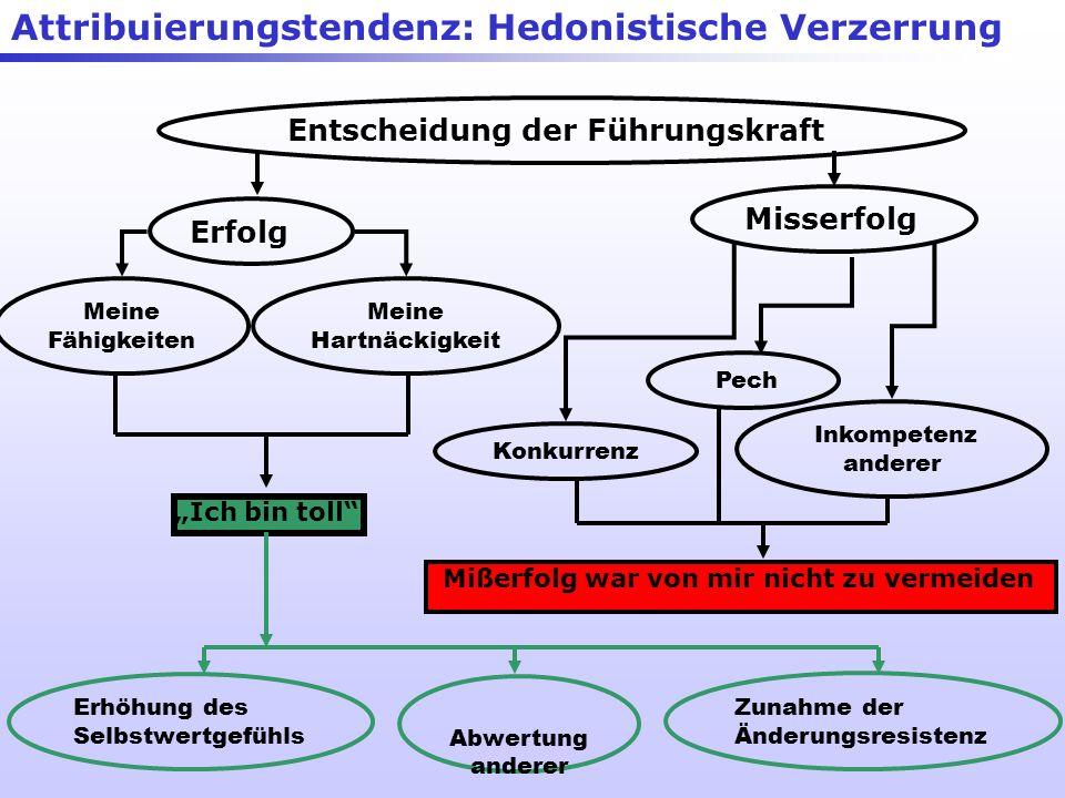 Attribuierungstendenz: Hedonistische Verzerrung