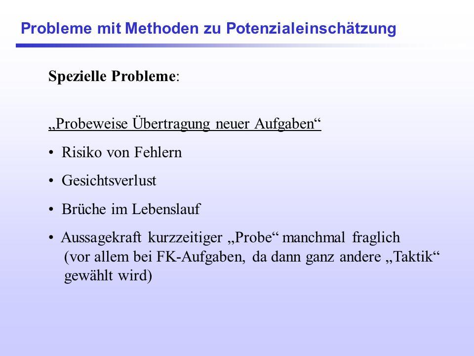 Probleme mit Methoden zu Potenzialeinschätzung