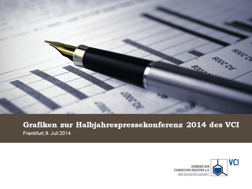 Grafiken zur Halbjahrespressekonferenz 2014 des VCI