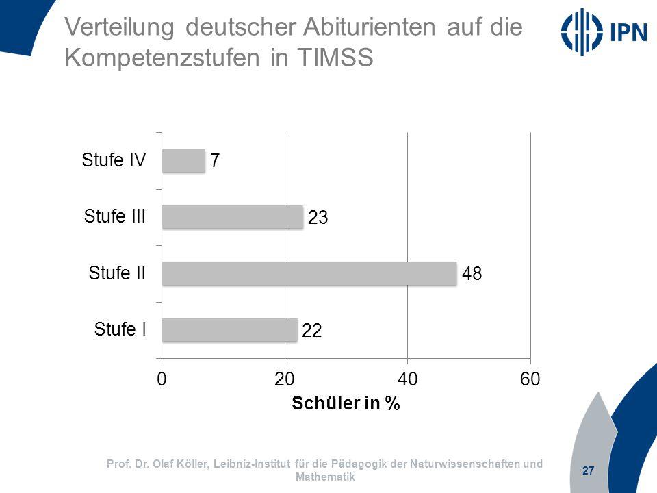 Verteilung deutscher Abiturienten auf die Kompetenzstufen in TIMSS