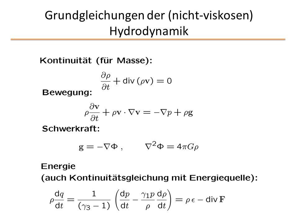 Grundgleichungen der (nicht-viskosen) Hydrodynamik
