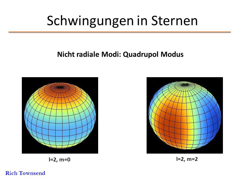 Nicht radiale Modi: Quadrupol Modus