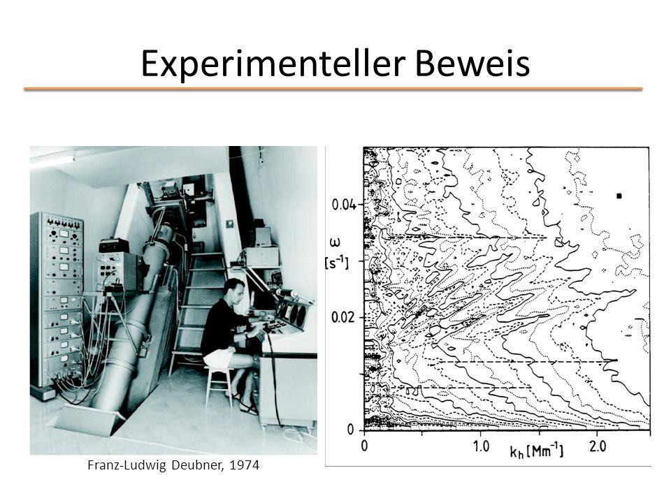 Experimenteller Beweis