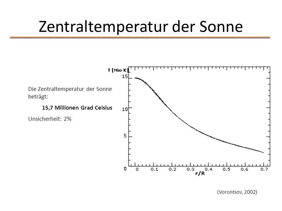 Zentraltemperatur der Sonne