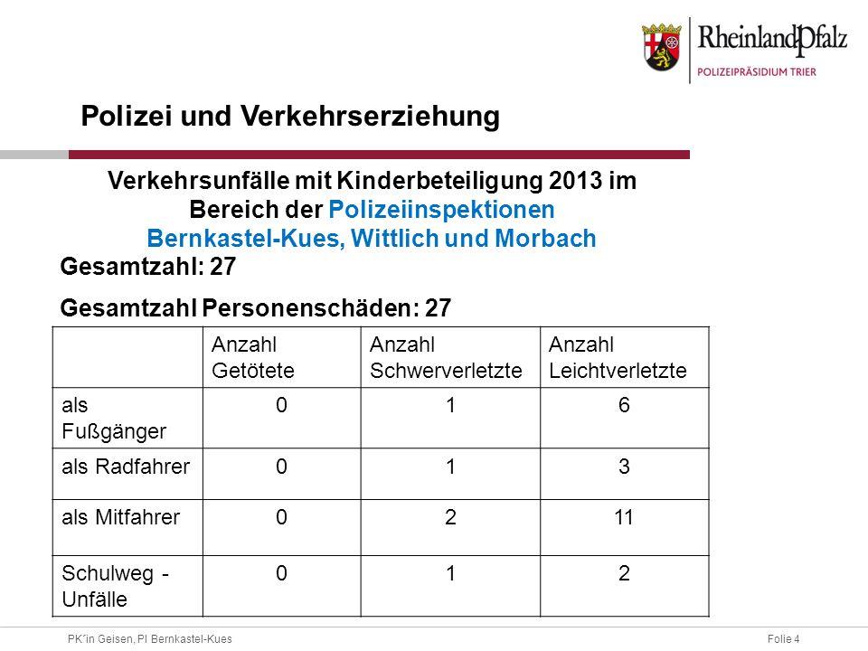 Bernkastel-Kues, Wittlich und Morbach
