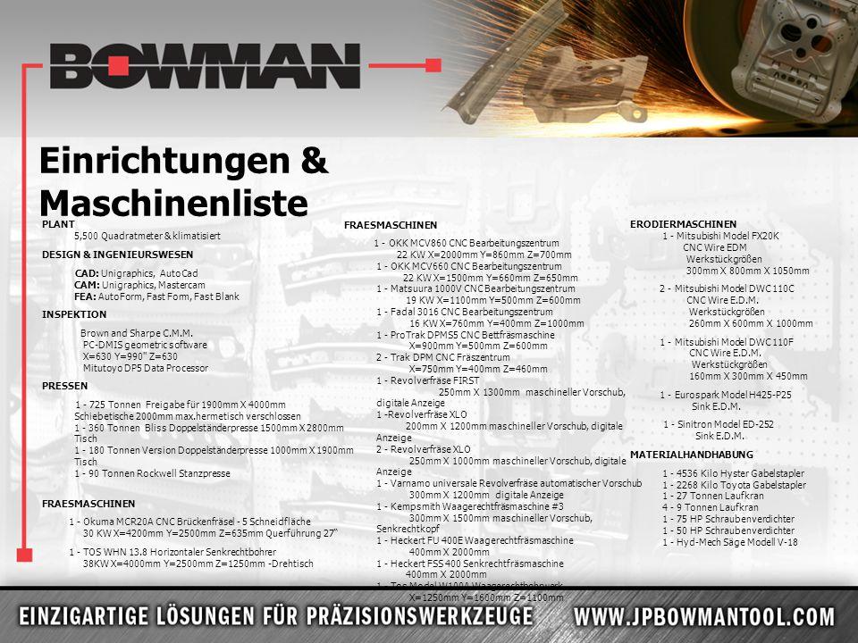 Einrichtungen & Maschinenliste