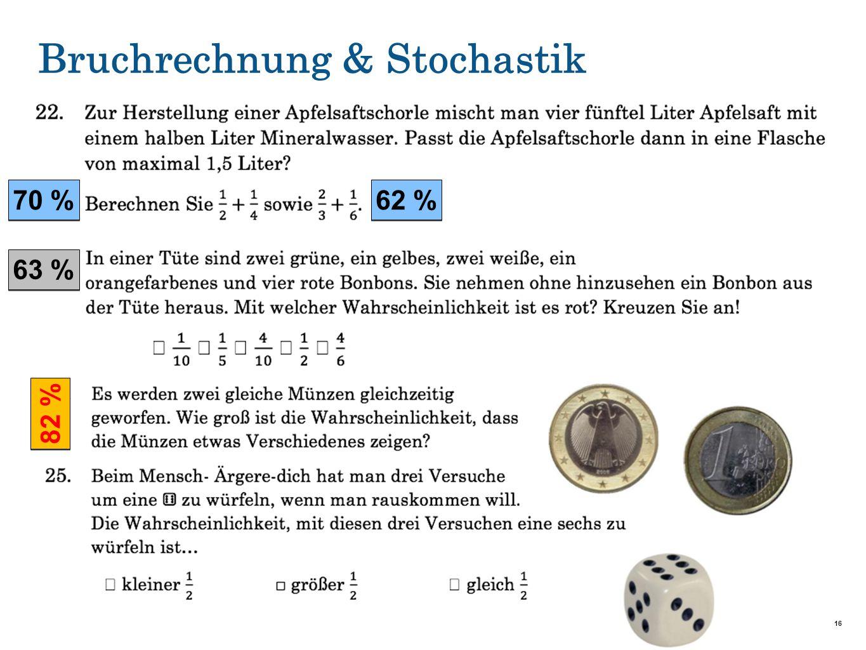 Bruchrechnung & Stochastik