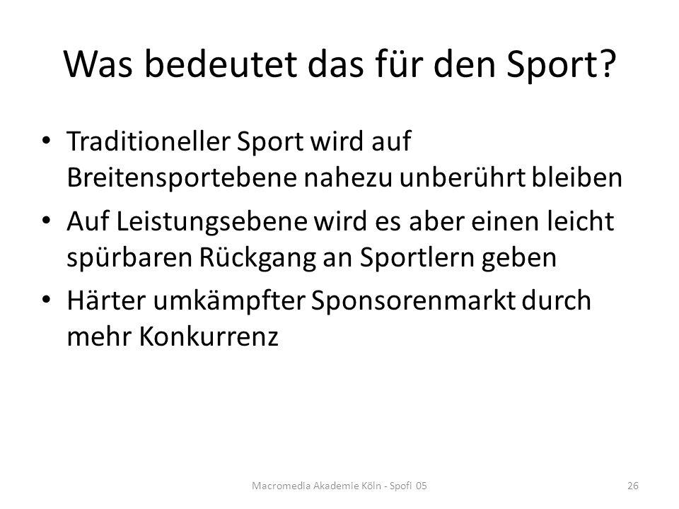 Was bedeutet das für den Sport