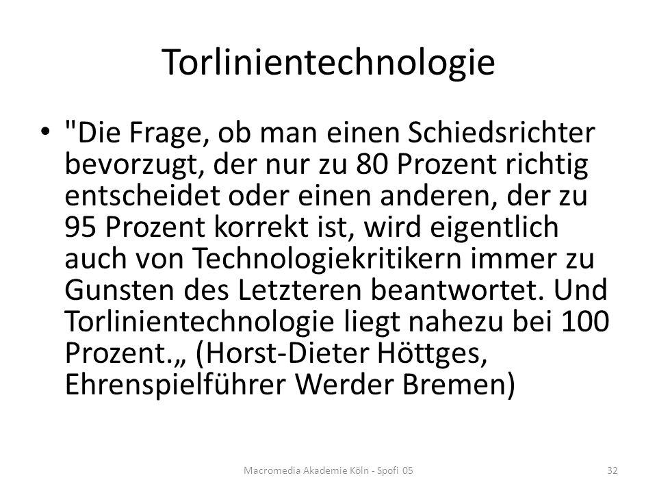 Torlinientechnologie