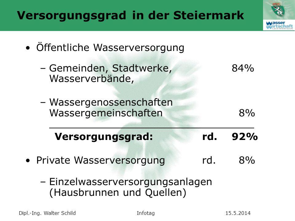 Versorgungsgrad in der Steiermark