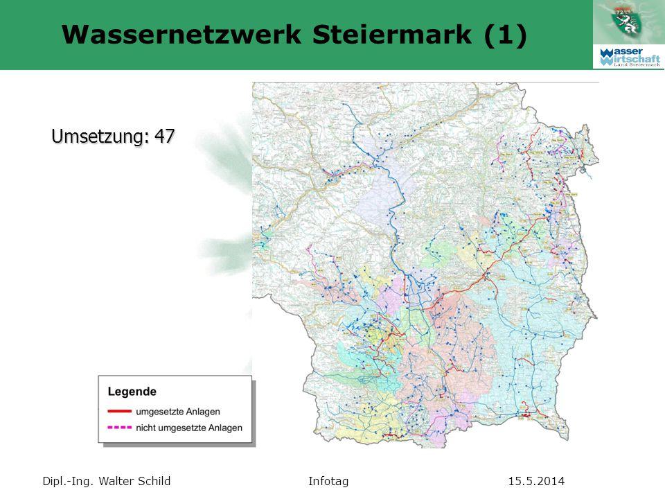 Wassernetzwerk Steiermark (1)