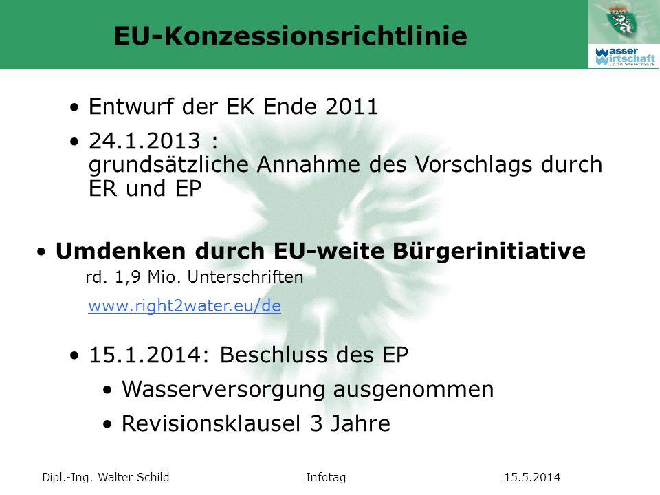 EU-Konzessionsrichtlinie