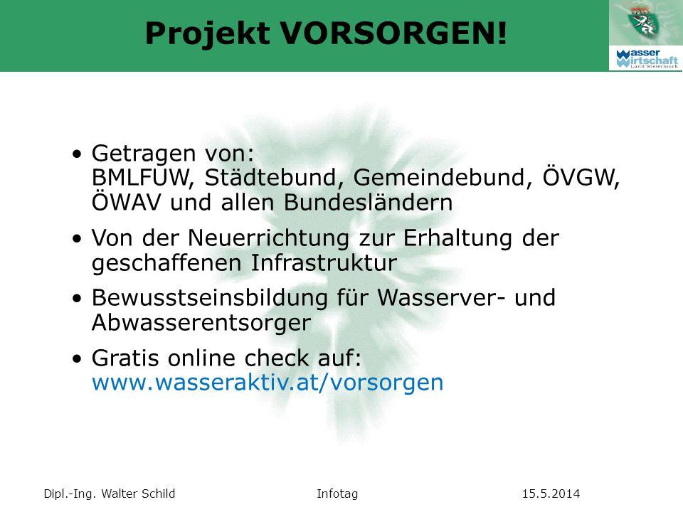 Projekt VORSORGEN! Getragen von: BMLFUW, Städtebund, Gemeindebund, ÖVGW, ÖWAV und allen Bundesländern.