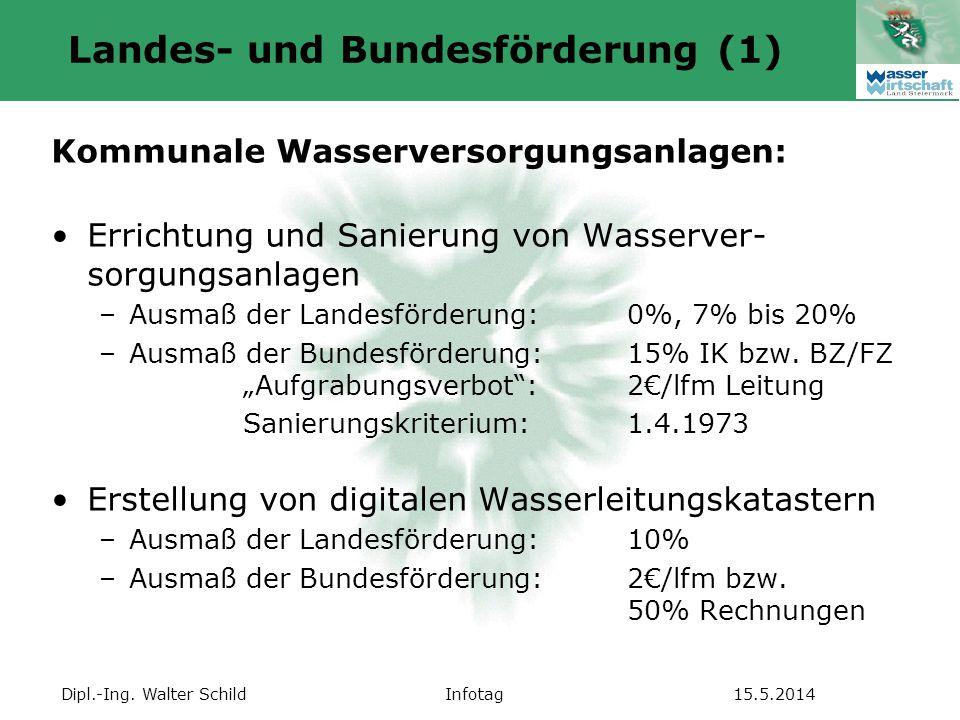 Landes- und Bundesförderung (1)