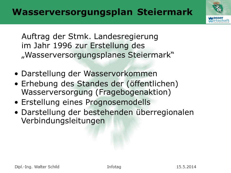 Wasserversorgungsplan Steiermark