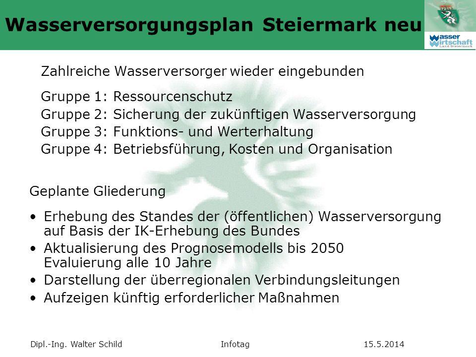 Wasserversorgungsplan Steiermark neu