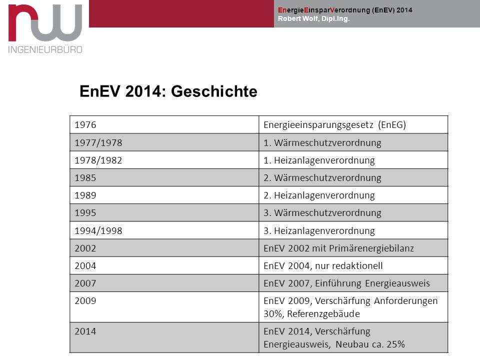 EnEV 2014: Geschichte 1976 Energieeinsparungsgesetz (EnEG) 1977/1978