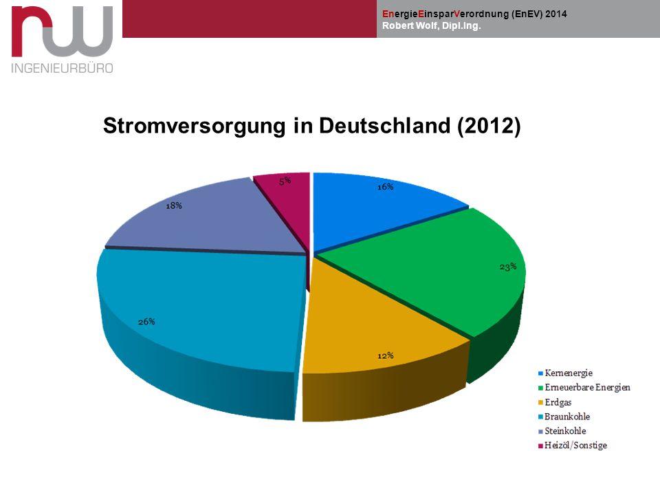 Stromversorgung in Deutschland (2012)