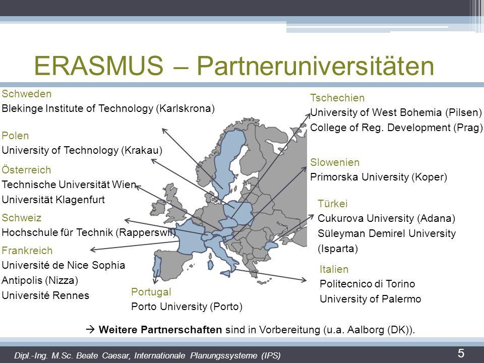 ERASMUS – Partneruniversitäten