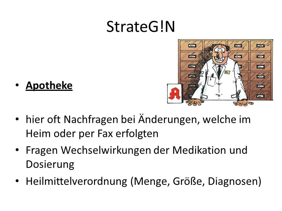 StrateG!N Apotheke. hier oft Nachfragen bei Änderungen, welche im Heim oder per Fax erfolgten. Fragen Wechselwirkungen der Medikation und Dosierung.