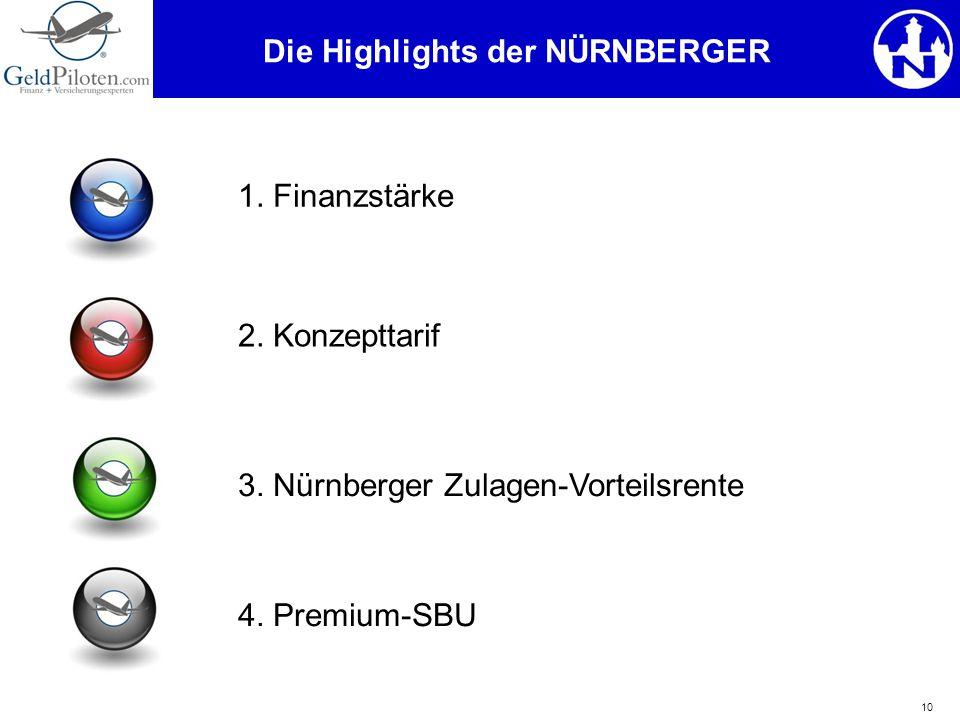 Die Highlights der NÜRNBERGER