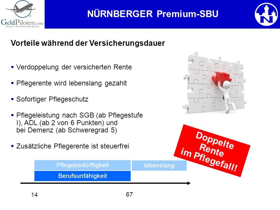 NÜRNBERGER Premium-SBU Doppelte Rente im Pflegefall!