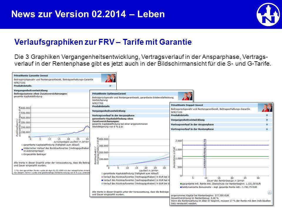 – Leben Verlaufsgraphiken zur FRV – Tarife mit Garantie