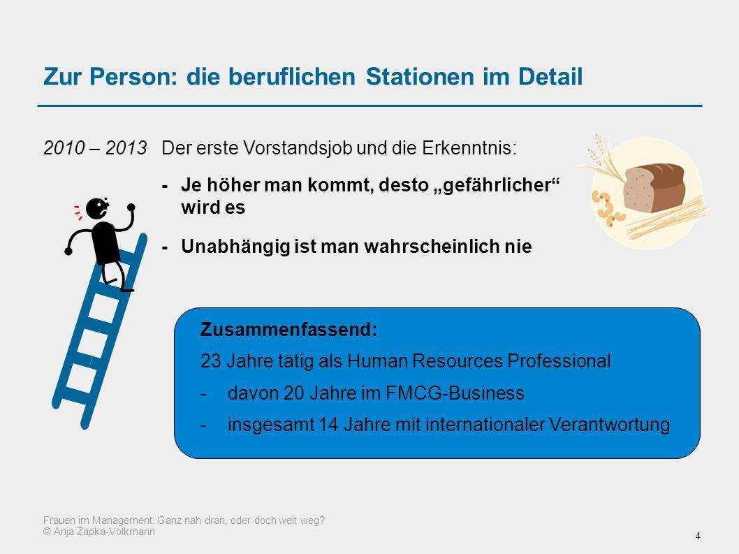 Zur Person: die beruflichen Stationen im Detail