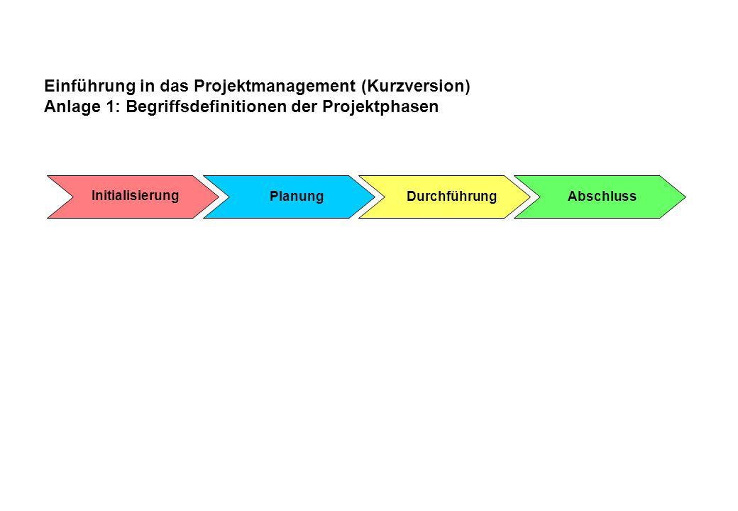 Einführung in das Projektmanagement (Kurzversion)