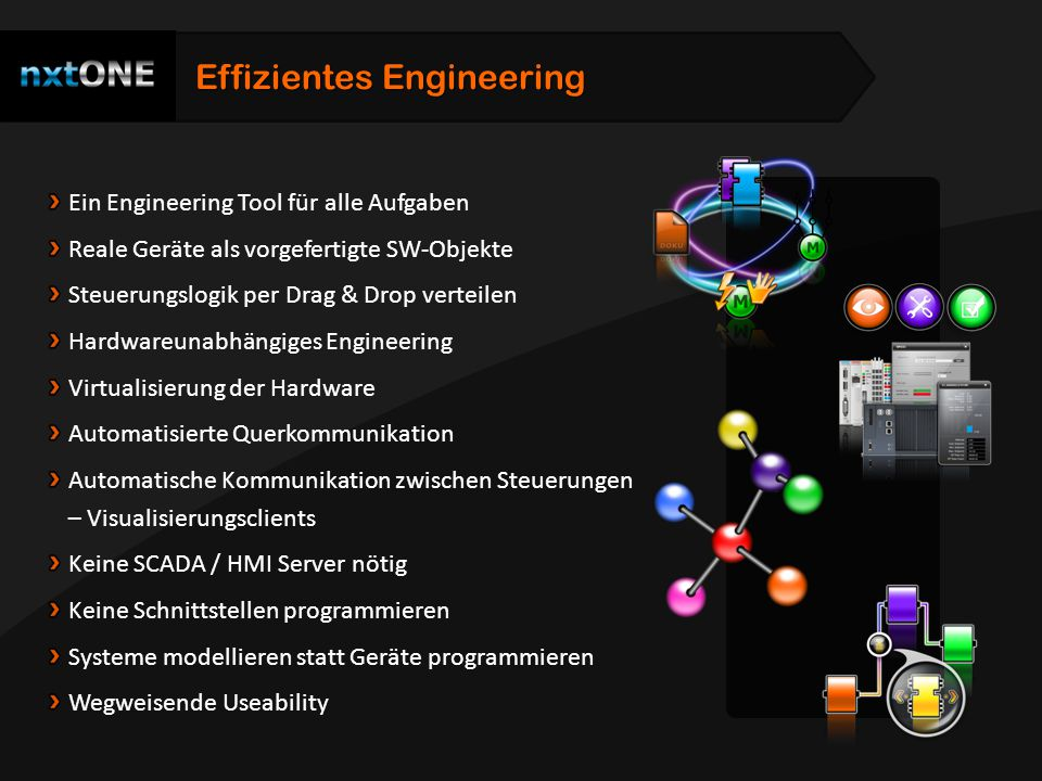Effizientes Engineering