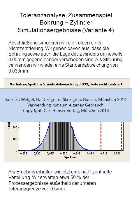 Toleranzanalyse, Zusammenspiel Bohrung – Zylinder Simulationsergebnisse (Variante 4)