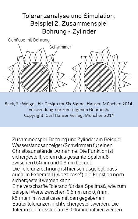Toleranzanalyse und Simulation, Beispiel 2, Zusammenspiel Bohrung - Zylinder