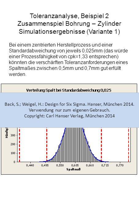 Toleranzanalyse, Beispiel 2 Zusammenspiel Bohrung – Zylinder Simulationsergebnisse (Variante 1)