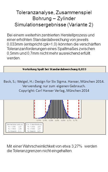 Toleranzanalyse, Zusammenspiel Bohrung – Zylinder Simulationsergebnisse (Variante 2)