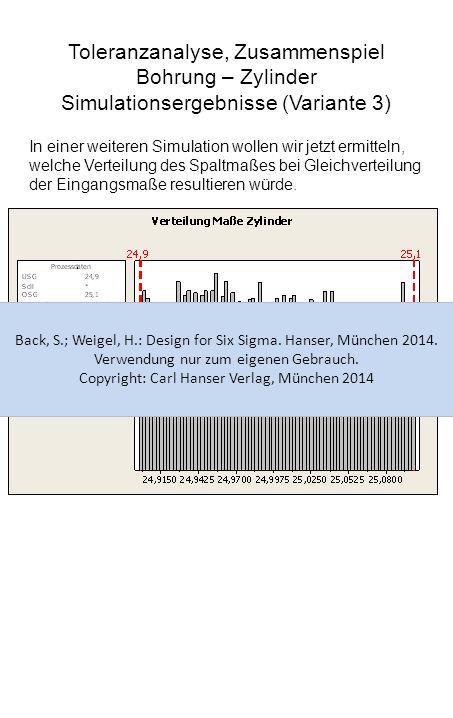 Toleranzanalyse, Zusammenspiel Bohrung – Zylinder Simulationsergebnisse (Variante 3)