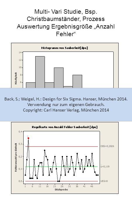 """Multi- Vari Studie, Bsp. Christbaumständer, Prozess Auswertung Ergebnisgröße """"Anzahl Fehler"""