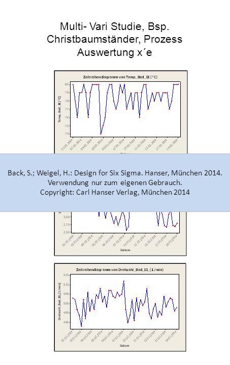 Multi- Vari Studie, Bsp. Christbaumständer, Prozess Auswertung x´e