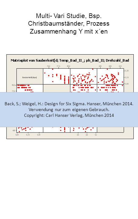 Multi- Vari Studie, Bsp. Christbaumständer, Prozess Zusammenhang Y mit x´en